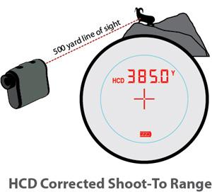 ranger-1000_hcd-t レーザー距離計 ボルテックス